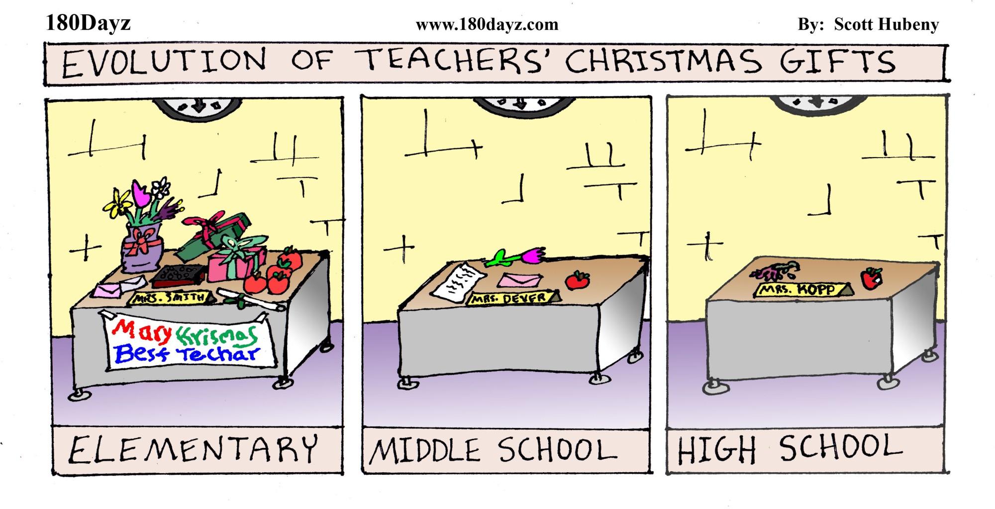 Evolution of Teachers\' Christmas Gifts – 180 Dayz