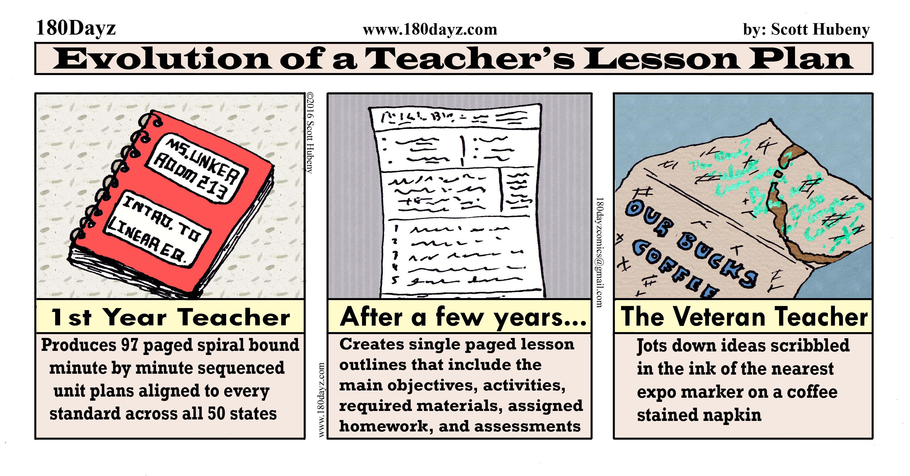 Throwback thursday evolution of teachers lesson plans 180 dayz evolution of lesson plan publicscrutiny Gallery