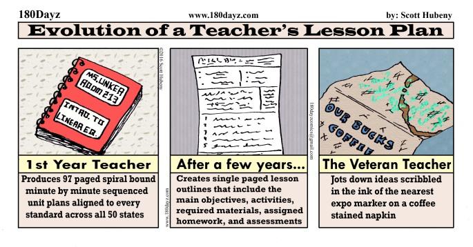 Lesson Planning   Dayz